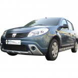 Mistlamp Covers Dacia Sandero 2008- (ABS)